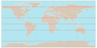 tropics and polar circles
